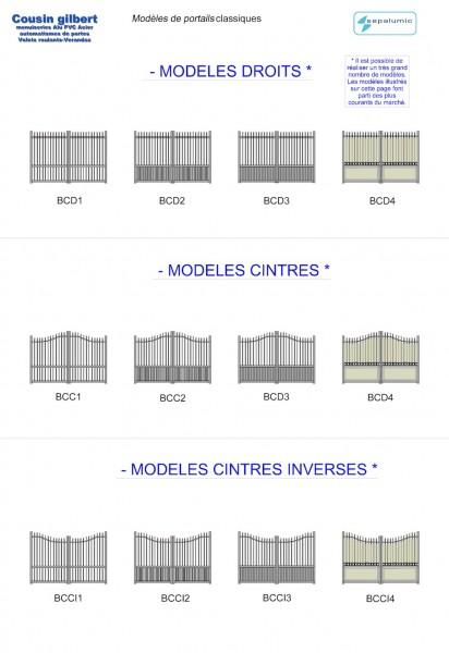 modeles portails alu